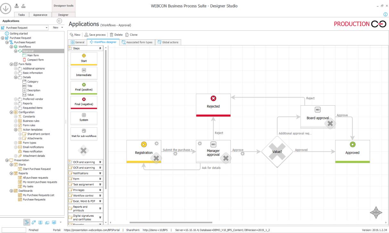 Graficzny interfejs projektowania procesów